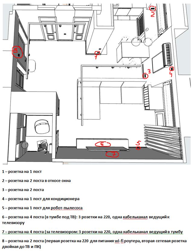 согласование электрики в интерьере2